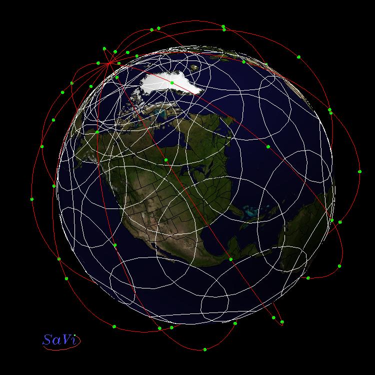 iridium satellite constellation Quotes